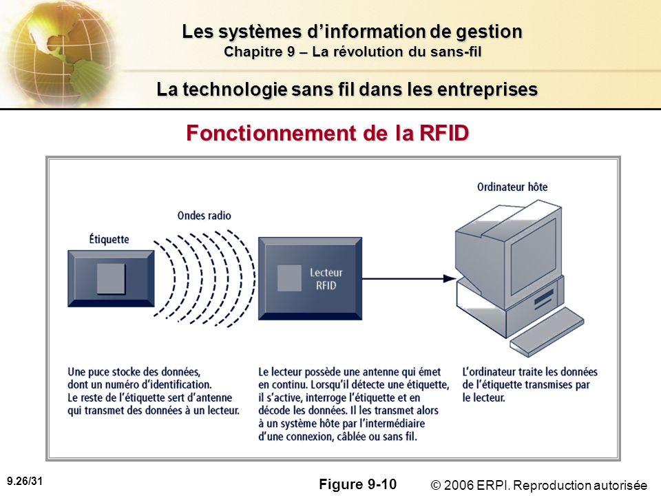 9.27/31 Les systèmes dinformation de gestion Chapitre 9 – La révolution du sans-fil © 2006 ERPI.