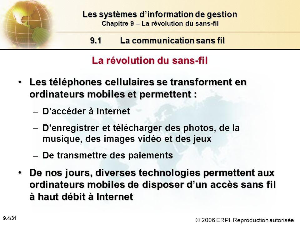 9.5/31 Les systèmes dinformation de gestion Chapitre 9 – La révolution du sans-fil © 2006 ERPI.