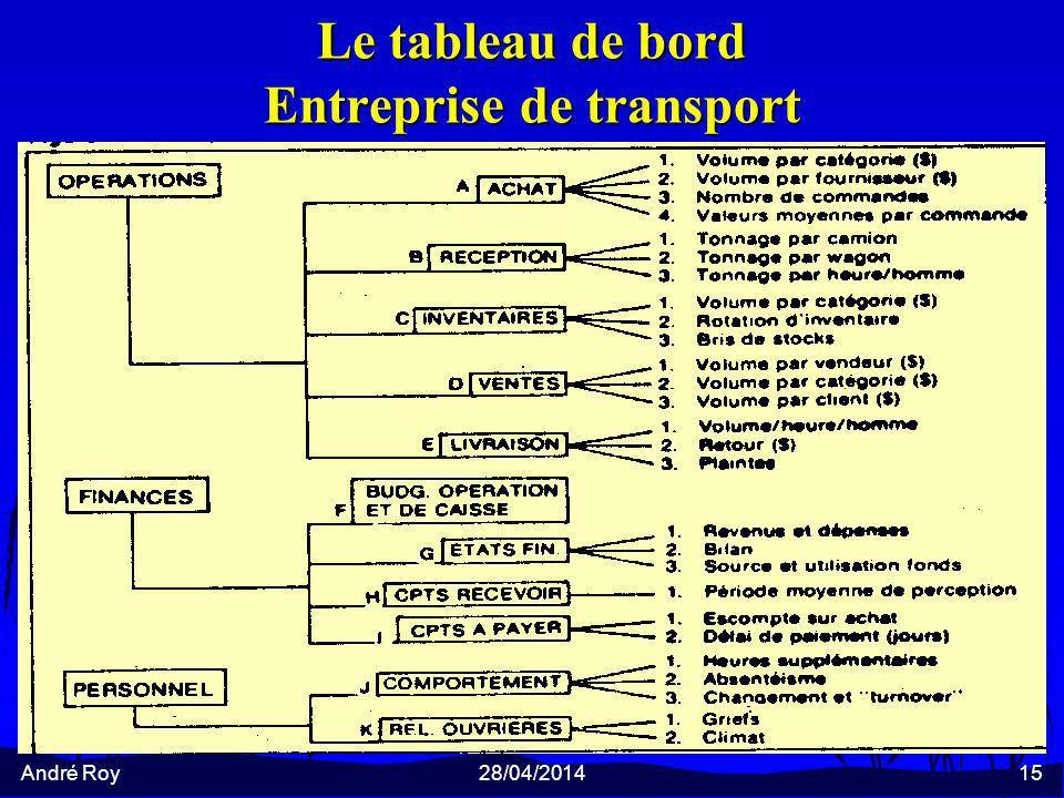 André Roy28/04/201415 Le tableau de bord Entreprise de transport