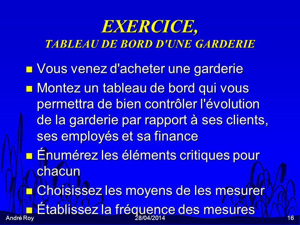 André Roy28/04/201416 EXERCICE, TABLEAU DE BORD D'UNE GARDERIE n Vous venez d'acheter une garderie n Montez un tableau de bord qui vous permettra de b