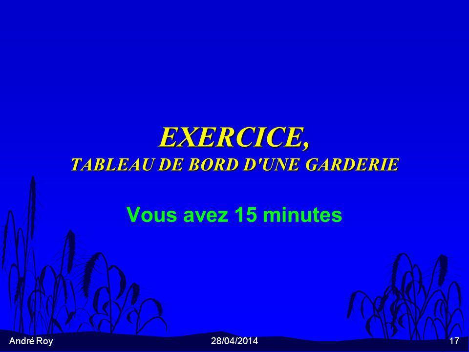 André Roy28/04/201417 EXERCICE, TABLEAU DE BORD D'UNE GARDERIE Vous avez 15 minutes