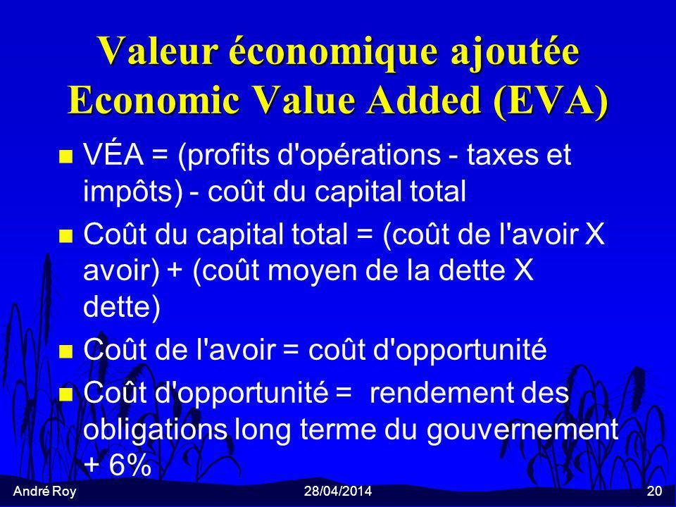 André Roy28/04/201420 Valeur économique ajoutée Economic Value Added (EVA) n VÉA = (profits d opérations - taxes et impôts) - coût du capital total n Coût du capital total = (coût de l avoir X avoir) + (coût moyen de la dette X dette) n Coût de l avoir = coût d opportunité n Coût d opportunité = rendement des obligations long terme du gouvernement + 6%