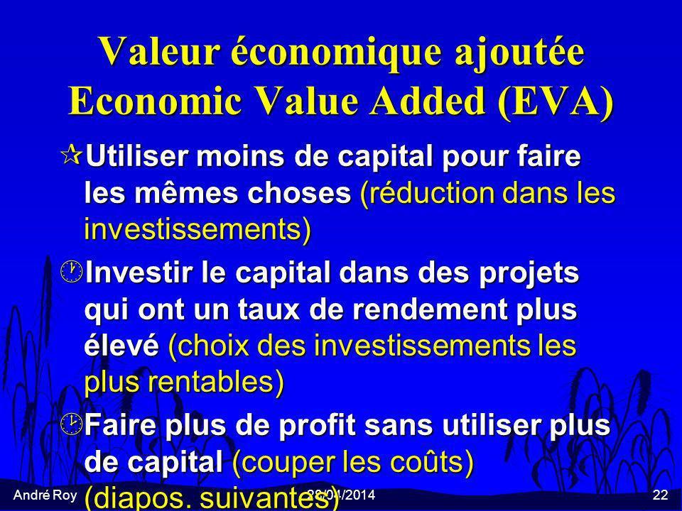 André Roy28/04/201422 Valeur économique ajoutée Economic Value Added (EVA) ¶Utiliser moins de capital pour faire les mêmes choses (réduction dans les investissements) ·Investir le capital dans des projets qui ont un taux de rendement plus élevé (choix des investissements les plus rentables) ¸Faire plus de profit sans utiliser plus de capital (couper les coûts) (diapos.