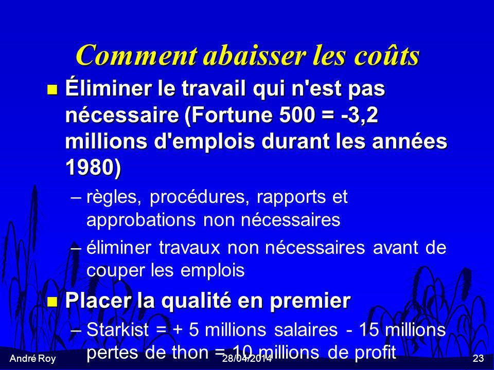 André Roy28/04/201423 Comment abaisser les coûts n Éliminer le travail qui n'est pas nécessaire (Fortune 500 = -3,2 millions d'emplois durant les anné
