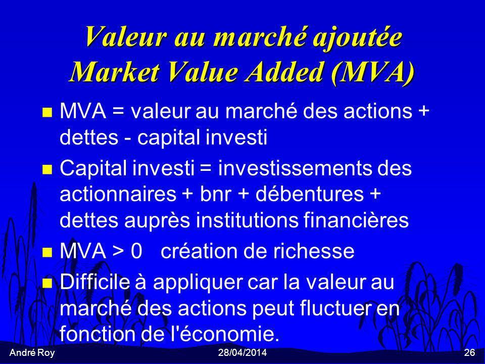 André Roy28/04/201426 Valeur au marché ajoutée Market Value Added (MVA) n MVA = valeur au marché des actions + dettes - capital investi n Capital inve