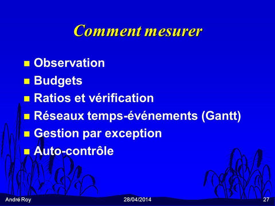 André Roy28/04/201427 Comment mesurer n Observation n Budgets n Ratios et vérification n Réseaux temps-événements (Gantt) n Gestion par exception n Au
