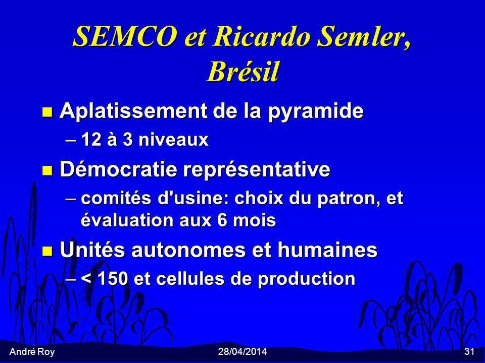 André Roy28/04/201431 SEMCO et Ricardo Semler, Brésil n Aplatissement de la pyramide –12 à 3 niveaux n Démocratie représentative –comités d'usine: cho