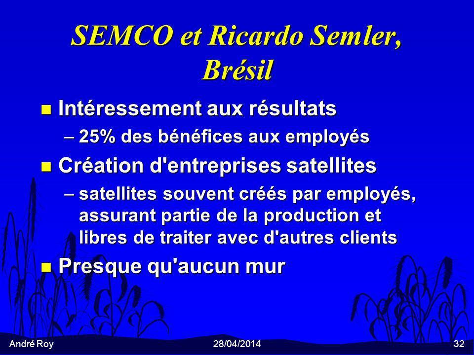 André Roy28/04/201432 SEMCO et Ricardo Semler, Brésil n Intéressement aux résultats –25% des bénéfices aux employés n Création d'entreprises satellite