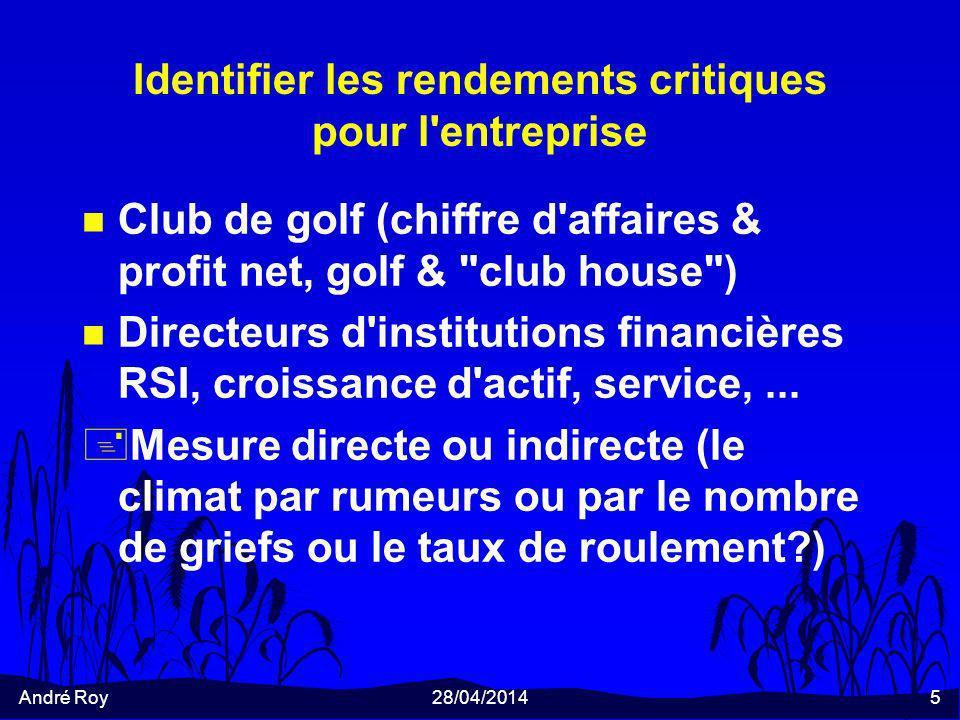 André Roy28/04/20145 Identifier les rendements critiques pour l'entreprise n Club de golf (chiffre d'affaires & profit net, golf &