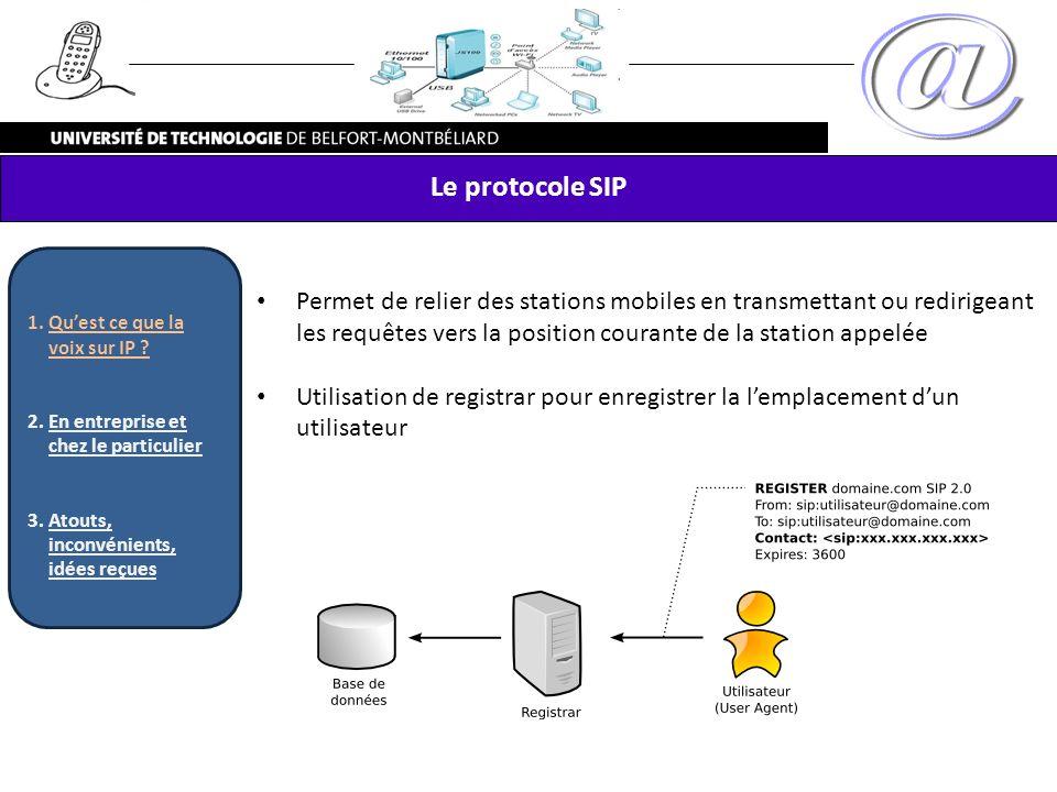 Le protocole SIP Permet de relier des stations mobiles en transmettant ou redirigeant les requêtes vers la position courante de la station appelée Uti