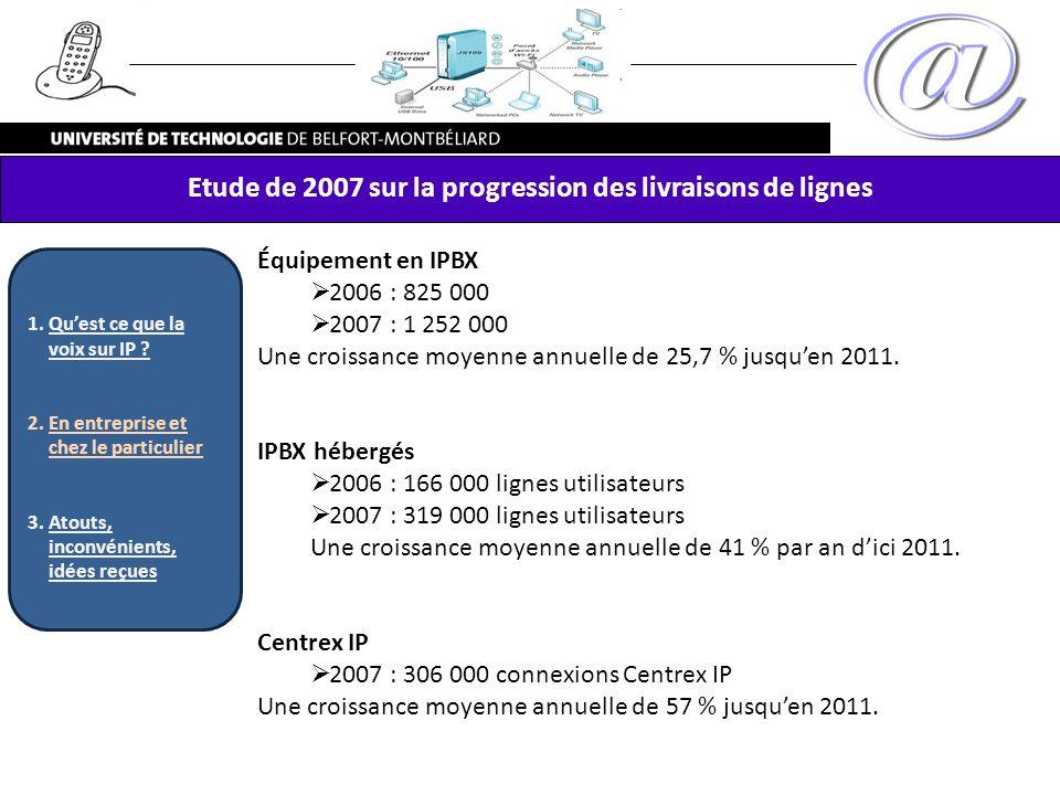 Équipement en IPBX 2006 : 825 000 2007 : 1 252 000 Une croissance moyenne annuelle de 25,7 % jusquen 2011. IPBX hébergés 2006 : 166 000 lignes utilisa