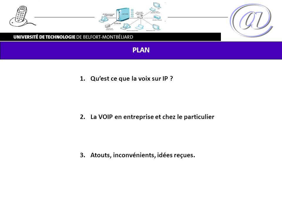 1.Quest ce que la voix sur IP ? 2.La VOIP en entreprise et chez le particulier 3.Atouts, inconvénients, idées reçues. PLAN