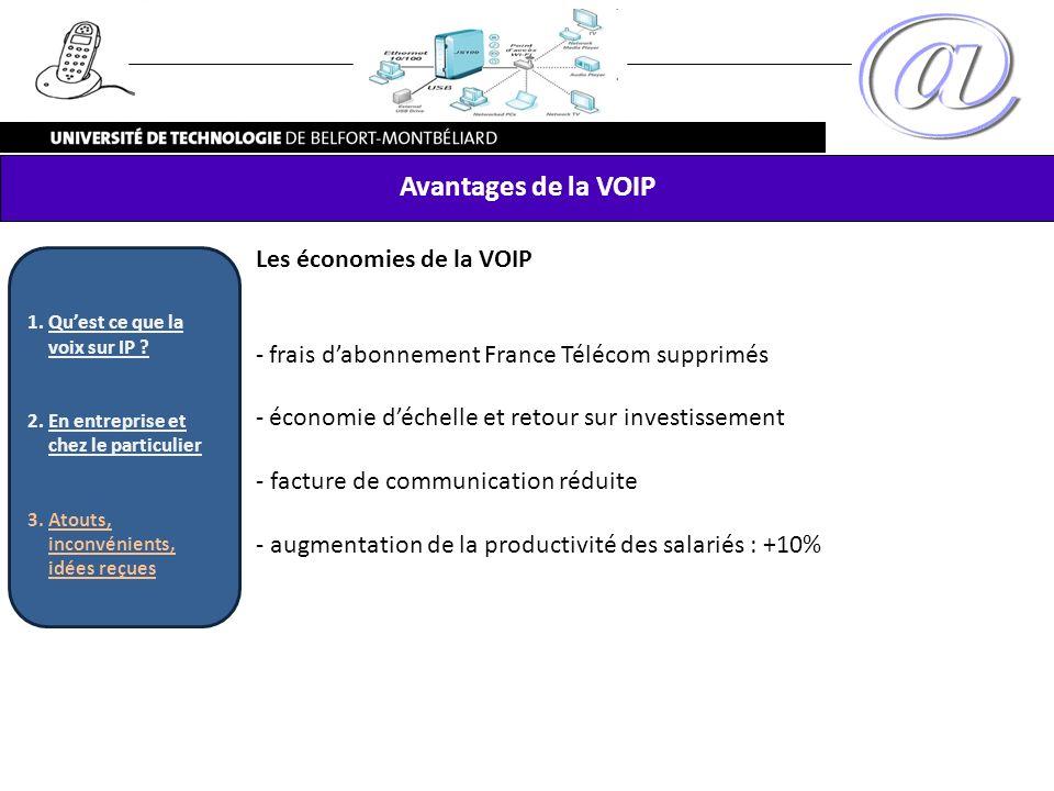 Avantages de la VOIP Les économies de la VOIP - frais dabonnement France Télécom supprimés - économie déchelle et retour sur investissement - facture