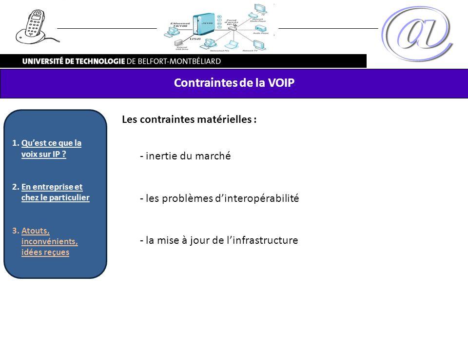 Contraintes de la VOIP - inertie du marché - les problèmes dinteropérabilité - la mise à jour de linfrastructure Les contraintes matérielles : 1.Quest