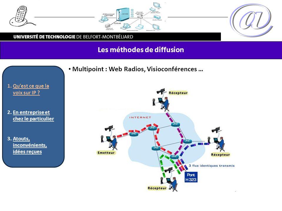Multipoint : Web Radios, Visioconférences … Les méthodes de diffusion 1.Quest ce que la voix sur IP ? 2.En entreprise et chez le particulier 3.Atouts,