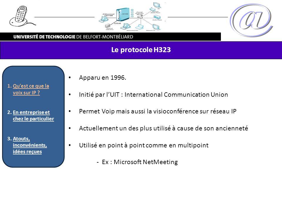 Apparu en 1996. Initié par lUIT : International Communication Union Permet Voip mais aussi la visioconférence sur réseau IP Actuellement un des plus u