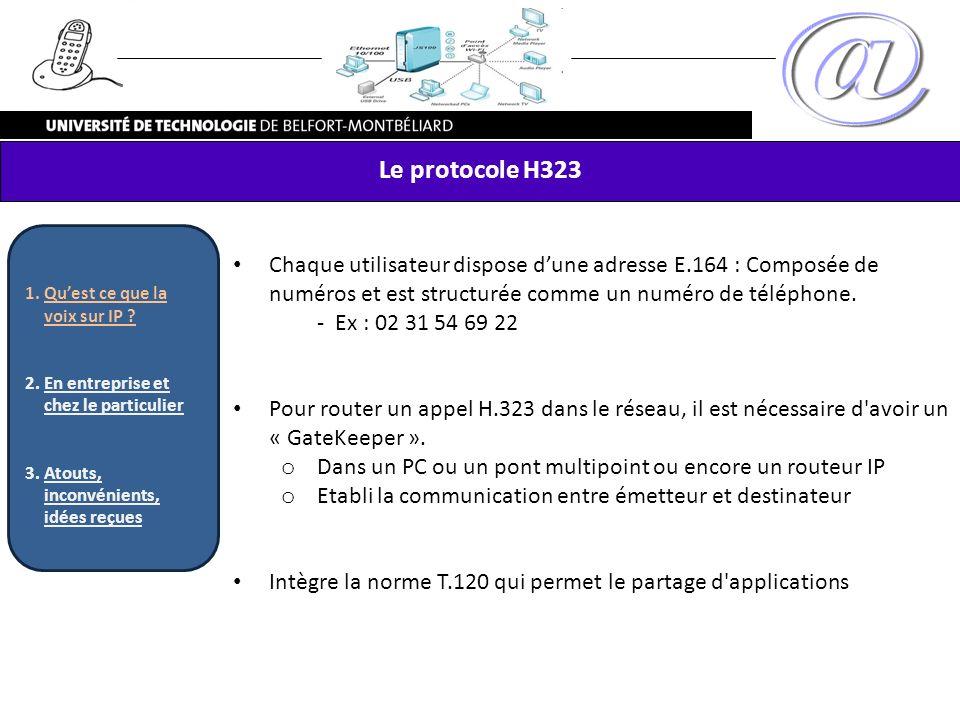 Chaque utilisateur dispose dune adresse E.164 : Composée de numéros et est structurée comme un numéro de téléphone. - Ex : 02 31 54 69 22 Pour router