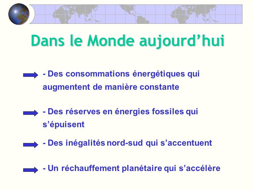 - Des consommations énergétiques qui augmentent de manière constante - Des réserves en énergies fossiles qui sépuisent - Des inégalités nord-sud qui saccentuent - Un réchauffement planétaire qui saccélère Dans le Monde aujourdhui