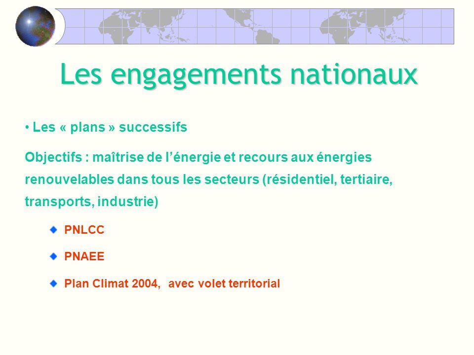 Les « plans » successifs Objectifs : maîtrise de lénergie et recours aux énergies renouvelables dans tous les secteurs (résidentiel, tertiaire, transports, industrie) PNLCC PNAEE Plan Climat 2004, avec volet territorial Les engagements nationaux