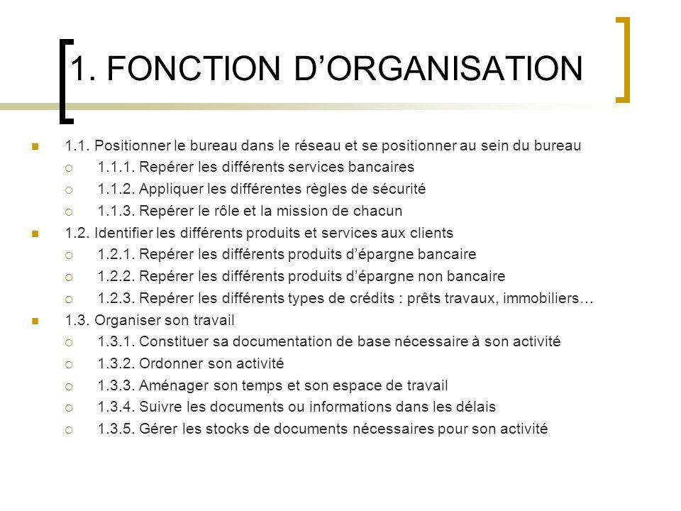 2.FONCTION DACCUEIL ET DE GUICHET 2.1. Accueillir physiquement un client 2.1.1.