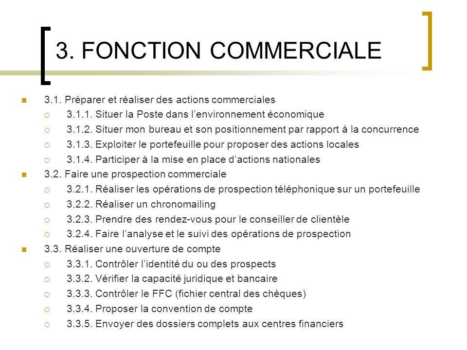 4.FONCTION DE GESTION DU RISQUE 4.1. Respecter les règles de sûreté physique 4.1.1.