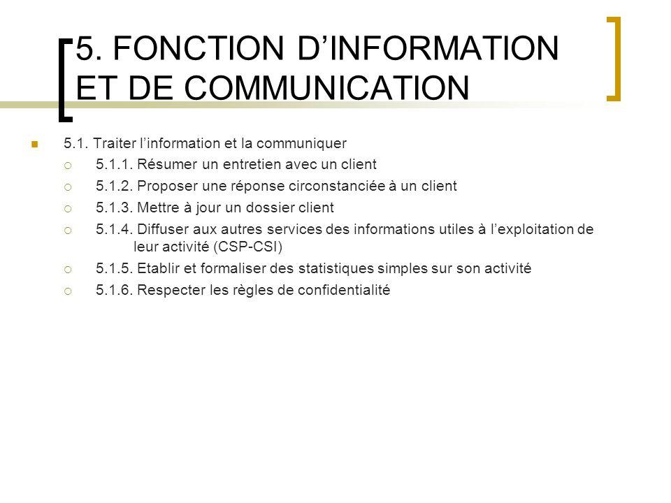 6.FONCTION DE PERFORMANCE 6.1. Traiter linformation et la communiquer 6.1.1.