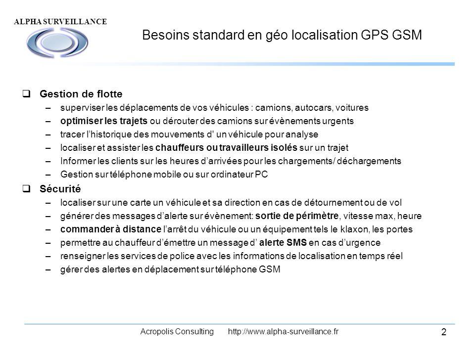 ALPHA SURVEILLANCE Acropolis Consulting http://www.alpha-surveillance.fr 2 Besoins standard en géo localisation GPS GSM Gestion de flotte –superviser