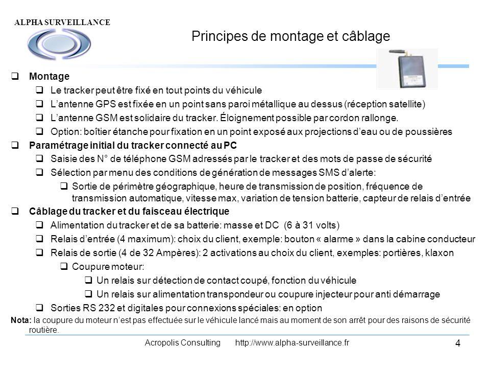 ALPHA SURVEILLANCE Acropolis Consulting http://www.alpha-surveillance.fr 4 Principes de montage et câblage Montage Le tracker peut être fixé en tout p