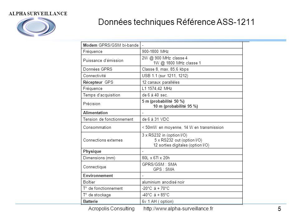ALPHA SURVEILLANCE Acropolis Consulting http://www.alpha-surveillance.fr 5 Données techniques Référence ASS-1211 Modem GPRS/GSM bi-bande- Fréquence900