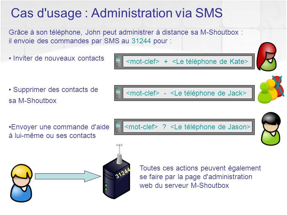 31244 Grâce à son téléphone, John peut administrer à distance sa M-Shoutbox : il envoie des commandes par SMS au 31244 pour : Inviter de nouveaux cont