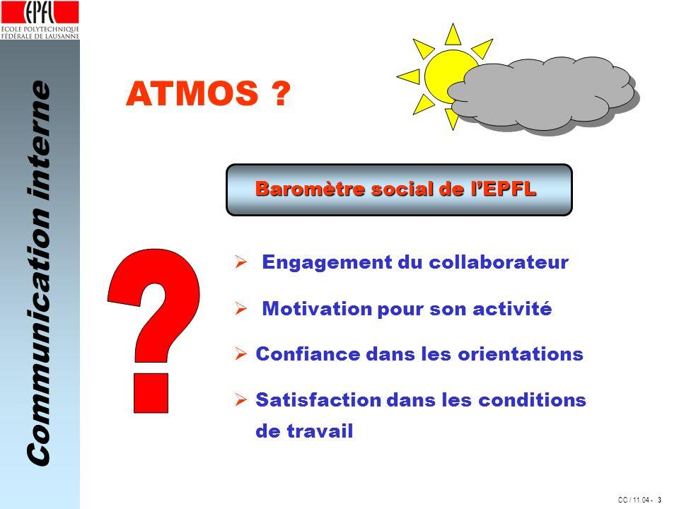 Communication interne CC / 11.04 - Engagement du collaborateur Baromètre social de lEPFL ATMOS ? Motivation pour son activité Confiance dans les orien
