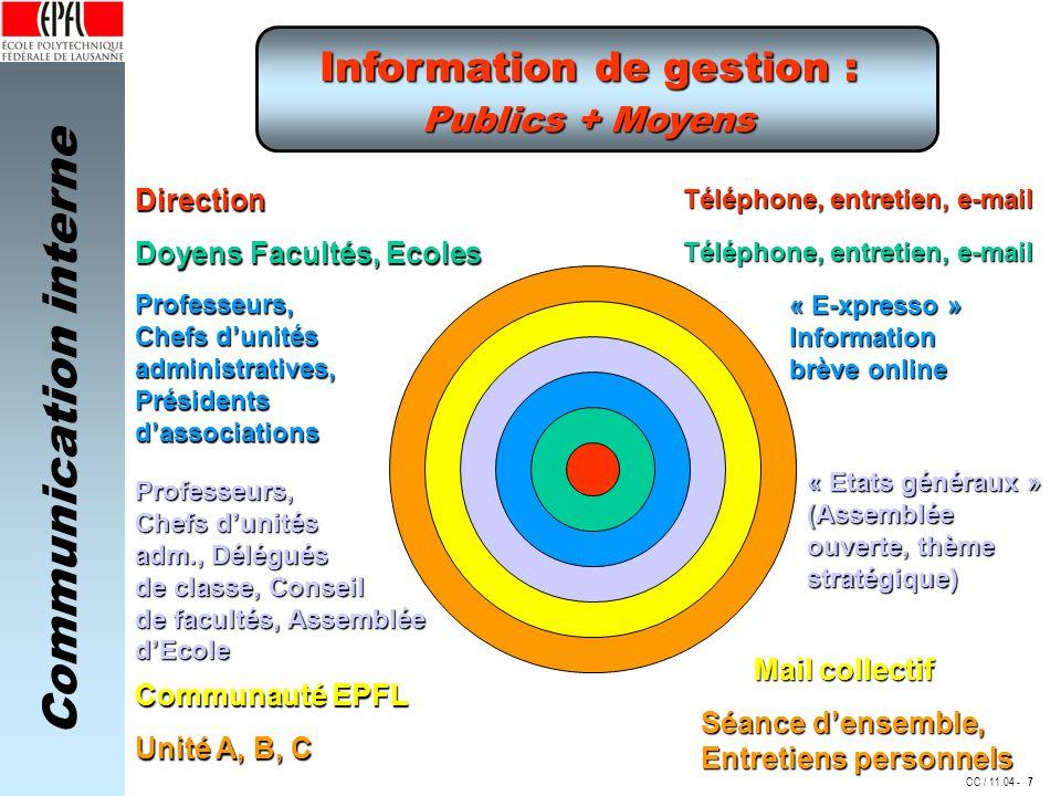 Communication interne CC / 11.04 - Information de gestion : Publics + Moyens Direction Doyens Facultés, Ecoles Professeurs, Chefs dunités administrati