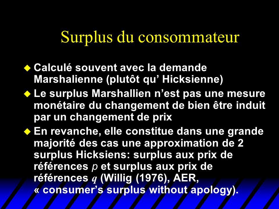 Surplus du consommateur u Calculé souvent avec la demande Marshalienne (plutôt qu Hicksienne) u Le surplus Marshallien nest pas une mesure monétaire du changement de bien être induit par un changement de prix En revanche, elle constitue dans une grande majorité des cas une approximation de 2 surplus Hicksiens: surplus aux prix de références p et surplus aux prix de références q (Willig (1976), AER, « consumers surplus without apology).