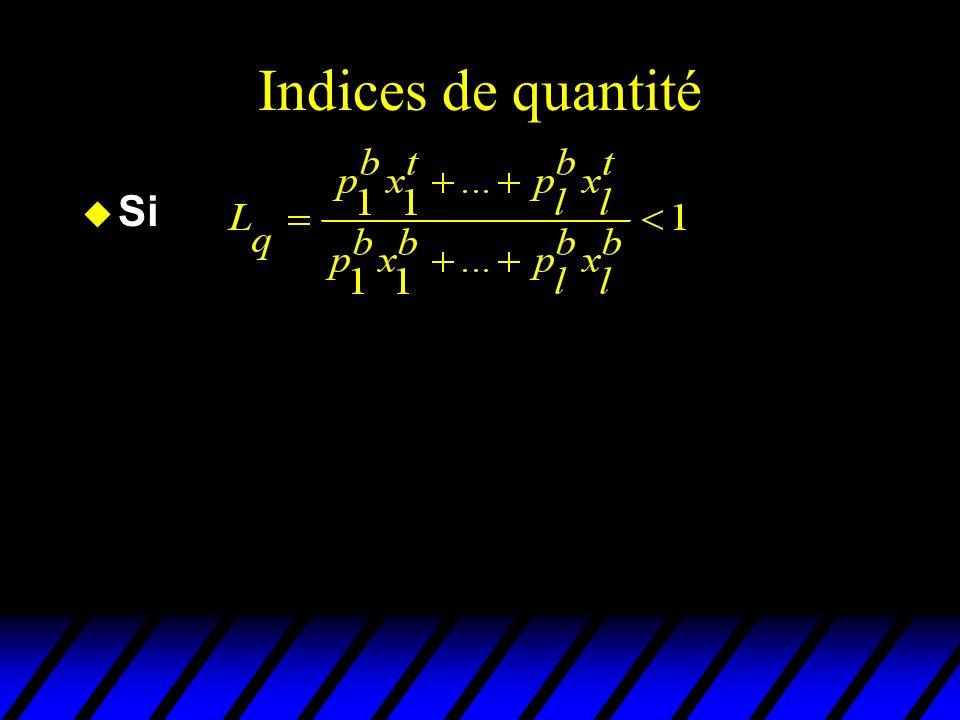 Indices de quantité u Si
