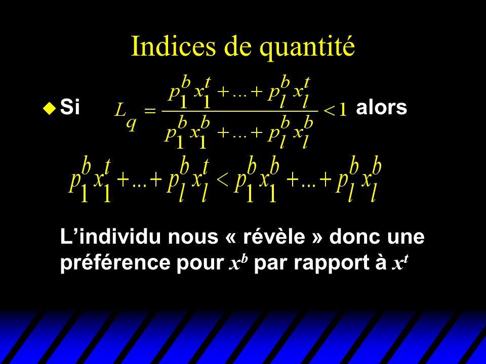 Indices de quantité Si alors Lindividu nous « révèle » donc une préférence pour x b par rapport à x t
