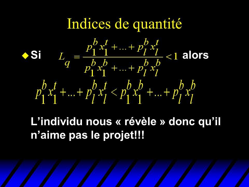 Indices de quantité u Si alors Lindividu nous « révèle » donc quil naime pas le projet!!!