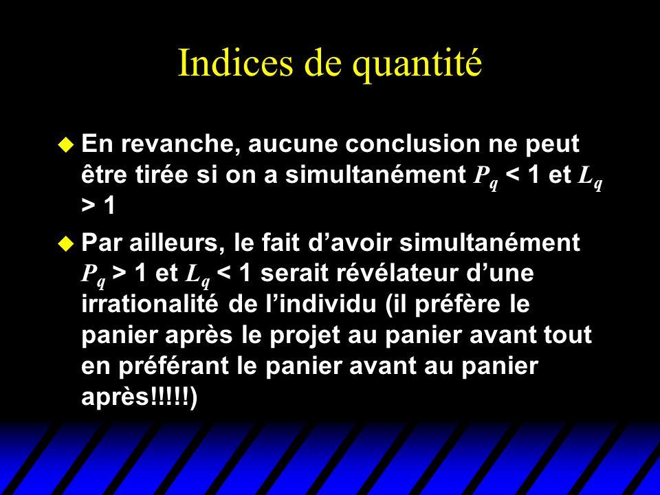 Indices de quantité En revanche, aucune conclusion ne peut être tirée si on a simultanément P q 1 Par ailleurs, le fait davoir simultanément P q > 1 e