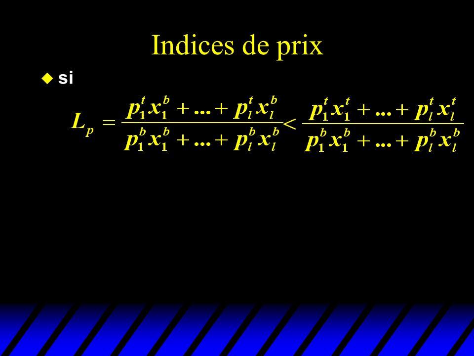 Indices de prix u si