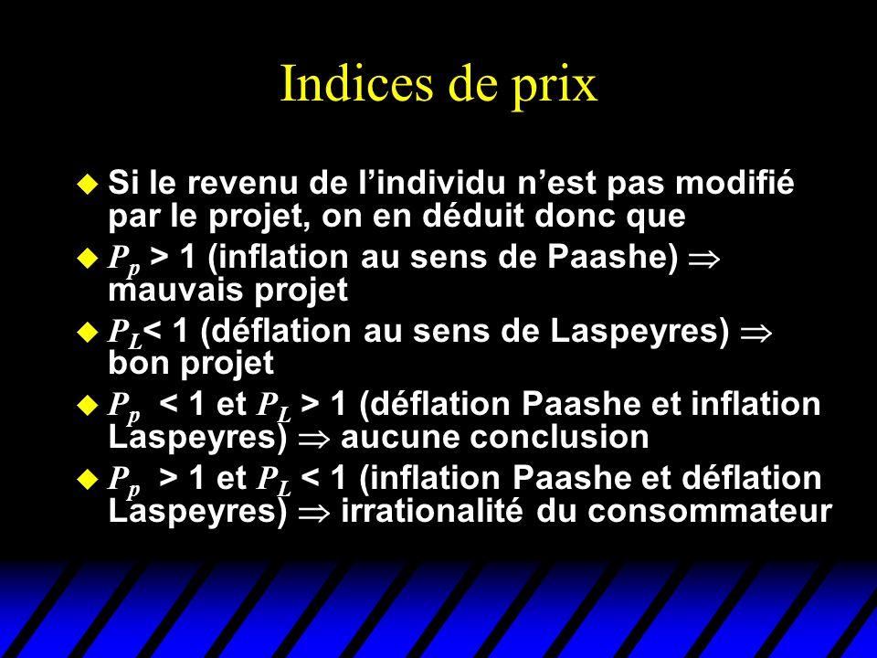 Indices de prix u Si le revenu de lindividu nest pas modifié par le projet, on en déduit donc que P p > 1 (inflation au sens de Paashe) mauvais projet