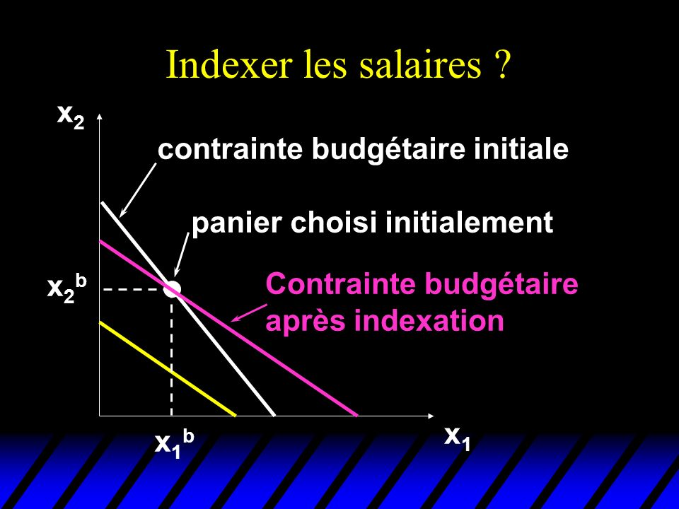Indexer les salaires .