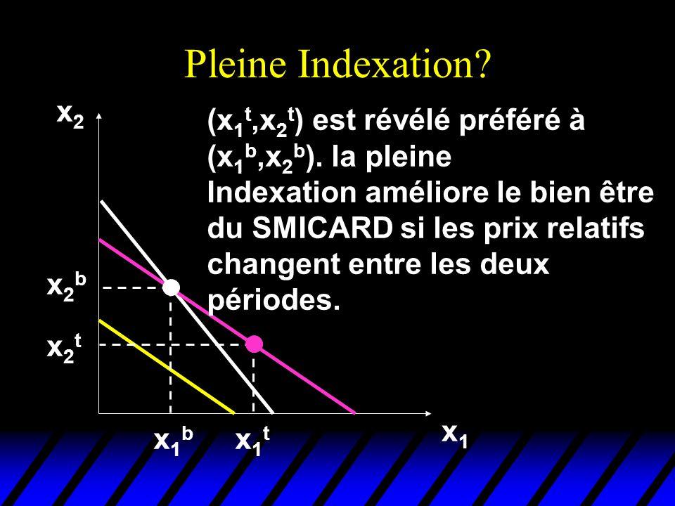 Pleine Indexation? x2x2 x1x1 x2bx2b x1bx1b x2tx2t x1tx1t (x 1 t,x 2 t ) est révélé préféré à (x 1 b,x 2 b ). la pleine Indexation améliore le bien êtr