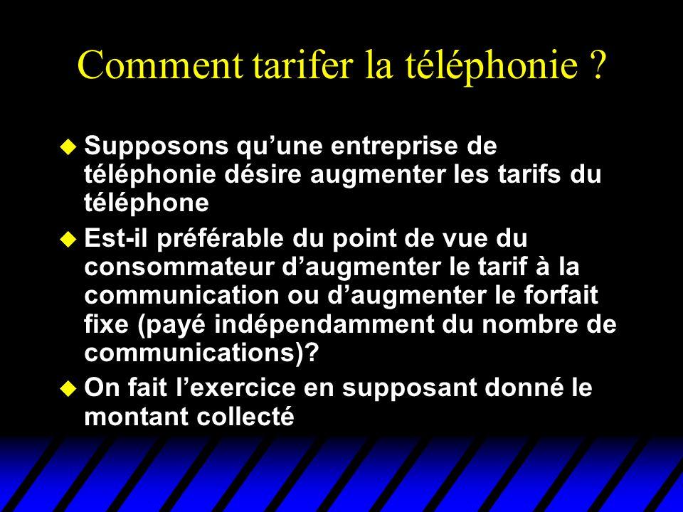 Comment tarifer la téléphonie ? u Supposons quune entreprise de téléphonie désire augmenter les tarifs du téléphone u Est-il préférable du point de vu