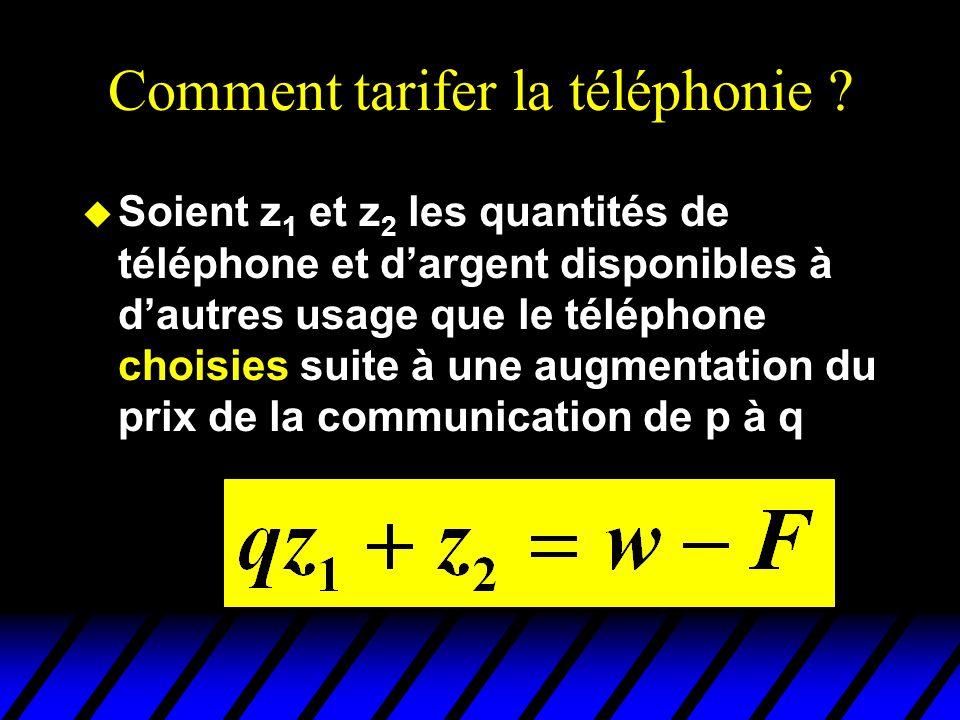 Comment tarifer la téléphonie ? u Soient z 1 et z 2 les quantités de téléphone et dargent disponibles à dautres usage que le téléphone choisies suite