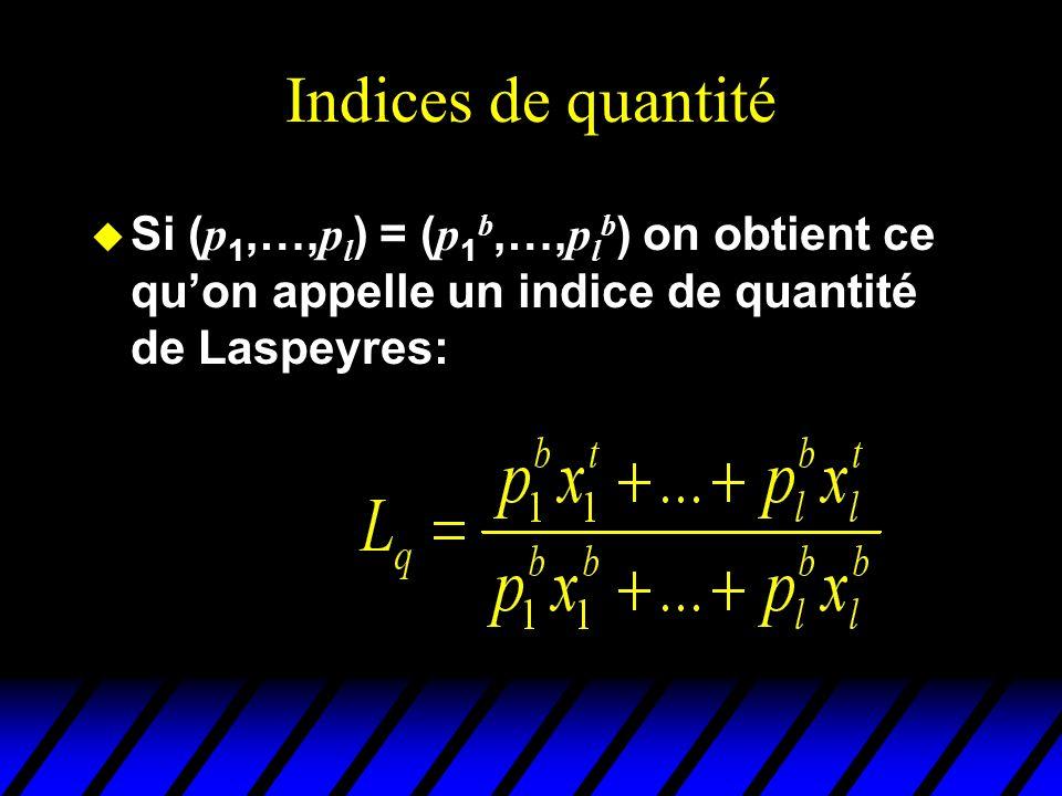 Indices de quantité Si ( p 1,…, p l ) = ( p 1 b,…, p l b ) on obtient ce quon appelle un indice de quantité de Laspeyres: