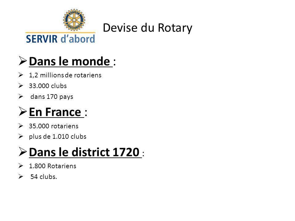 Devise du Rotary Dans le monde : 1,2 millions de rotariens 33.000 clubs dans 170 pays En France : 35.000 rotariens plus de 1.010 clubs Dans le district 1720 : 1.800 Rotariens 54 clubs.