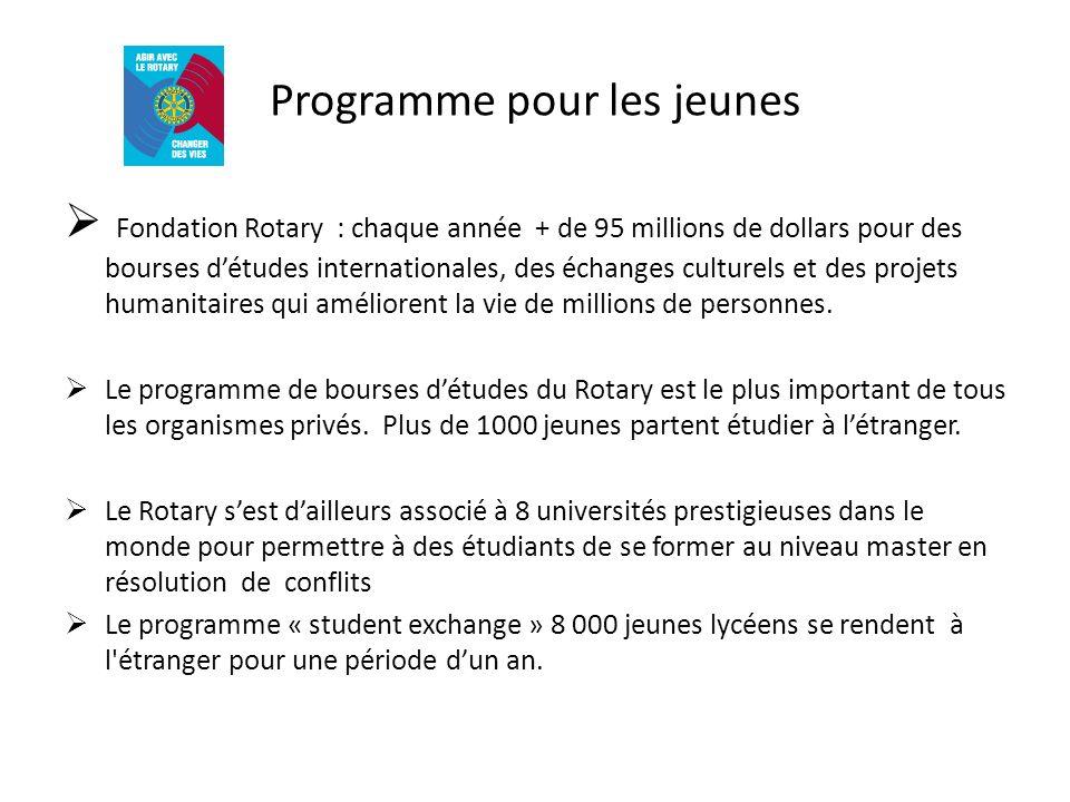 Programme pour les jeunes Fondation Rotary : chaque année + de 95 millions de dollars pour des bourses détudes internationales, des échanges culturels et des projets humanitaires qui améliorent la vie de millions de personnes.