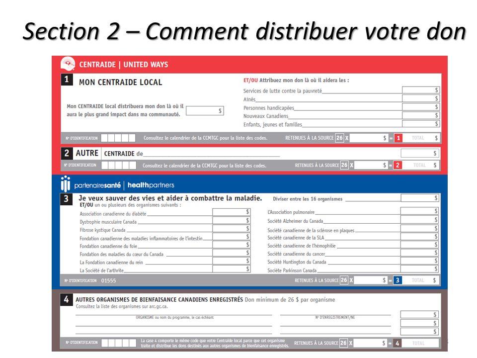 Procédure : Remarque importante : Les donateurs ne remplissent pas les cases « numéro du solliciteurs » ni « organisation ». Le solliciteur bénévole q