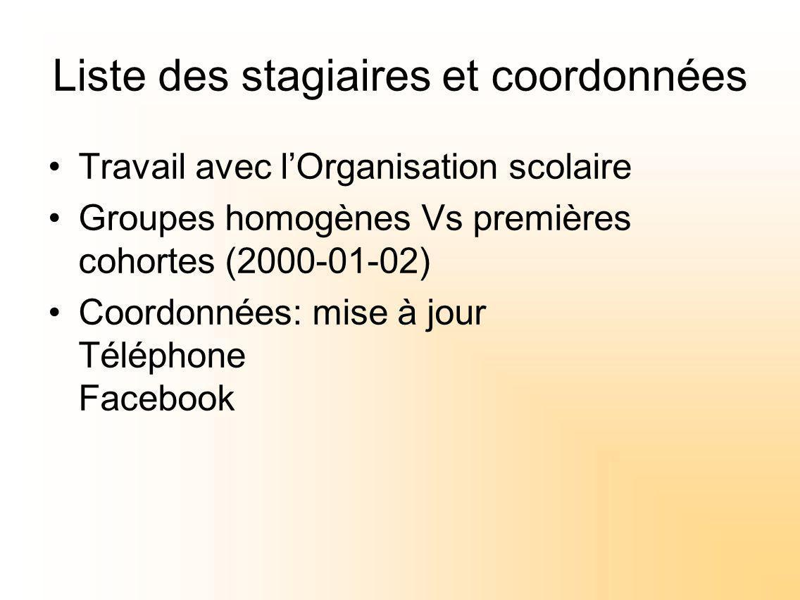 Liste des stagiaires et coordonnées Travail avec lOrganisation scolaire Groupes homogènes Vs premières cohortes (2000-01-02) Coordonnées: mise à jour Téléphone Facebook