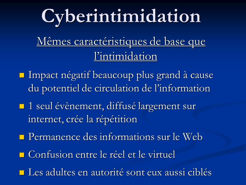 Cyberintimidation Courriels dinsultes ou de menaces Courriels dinsultes ou de menaces Création dun site Web visant à déprécier Création dun site Web v