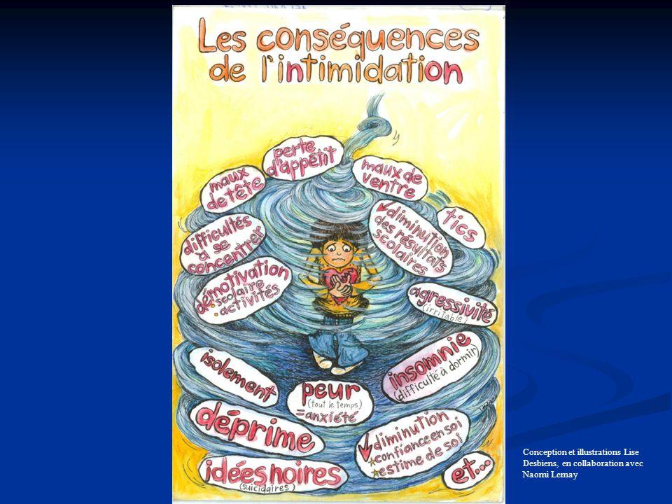 Conception et illustrations Lise Desbiens, en collaboration avec Naomi Lemay